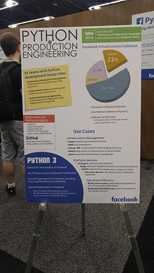 facebook-python