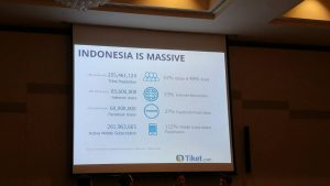 Indonesia Internet penetration